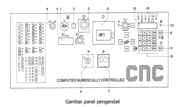 Instruksi Pengoperasian Mesin Bubut CNC